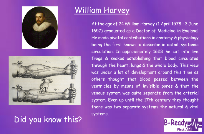 Dr William Harvey by B-Ready First Aid